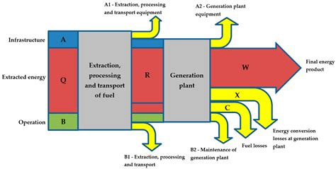 sustainability  full text nuclear power