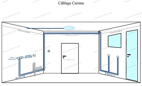 cablage cuisine conseils travaux électricité normes et cheminement des conducteurs électrique encastrés