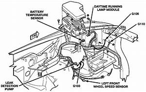 2002 dodge dakota parts diagram diagram chart gallery With controller wiring diagram in addition 2000 dodge dakota engine diagram