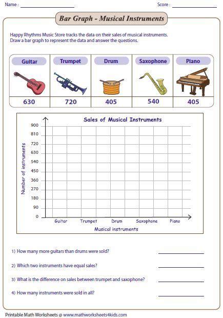 bar graph pictorial representation    numbers