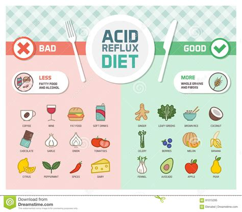 Anti Acidic Foods Foodfashco
