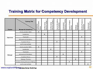 competency based hr management With competency matrix template