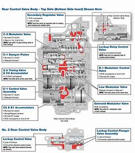Transmission Repair Manuals Aw 60 42le   41sn