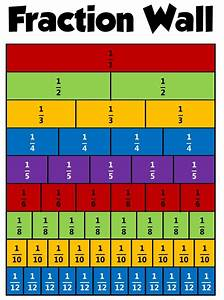 Equivalent fractions can be found if both the numerator ...