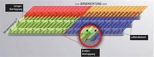Wellplatten Verlegen Video : wellplatten verlegen verlegeanleitung paruschke ~ Articles-book.com Haus und Dekorationen