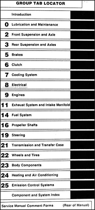 old car owners manuals 1993 dodge ram wagon b150 seat position control 1993 dodge ram van wagon repair shop manual original b100 b350