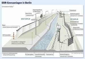 Mauersteine Beton Hohlkammersteine : wiederholung deutschland nach 1945 r1pws webseite ~ Frokenaadalensverden.com Haus und Dekorationen