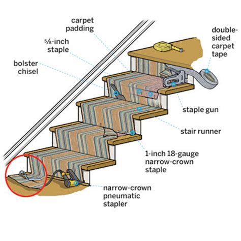 how to install carpet on stairs how to install a stair runner actionplushi