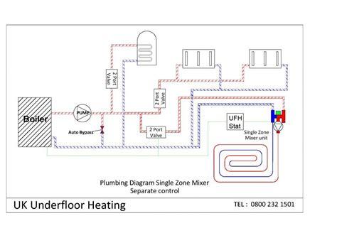 plumbing diagrams uk underfloor heating