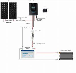 Wiring Manual Pdf  12v Solar Panel Wiring Diagram