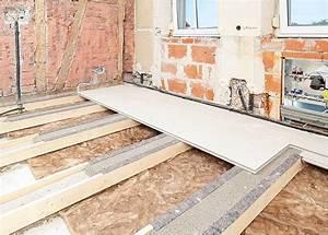 Fußbodenheizung Auf Holzbalkendecke : ratgeber fu bodenheizung mit trockenbau systemen ~ Frokenaadalensverden.com Haus und Dekorationen