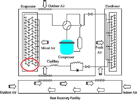 Schematic Diagram The Window Type Air Conditioner With