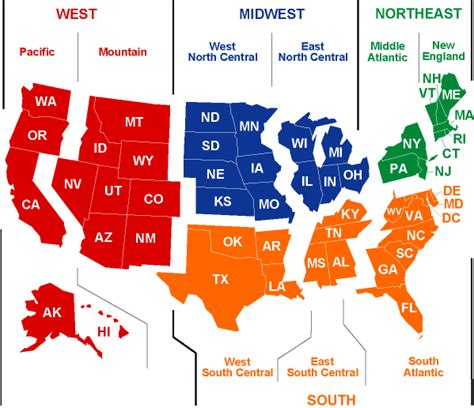 census bureau usa i like this version of a u s regions map divided into 4
