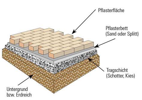 unterbau pflaster gehweg verlegeanleitung pflaster kann baustoffwerke