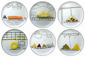 Assiette Plate Originale : design d assiettes original l assiette de chantier ~ Teatrodelosmanantiales.com Idées de Décoration