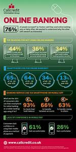 Online Banking - Mini Infographic