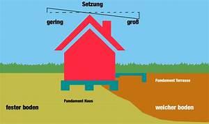 Fundament Für Terrasse : terrassenbau tipps zur planung und ausf hrung ~ A.2002-acura-tl-radio.info Haus und Dekorationen