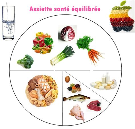 la cuisine br璉euse de graisses repas equilibr 233 midi cuisinez pour maigrir