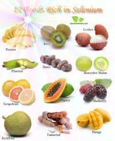 12 Fruits Richest in Selenium - Home Remedies by SpeedyRemedies Selenium