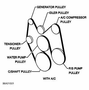 solved need a diagram to install belt on 1996 z71 57 l With chevy 350 belt routing diagram in addition s10 serpentine belt diagram