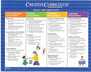 preschool curriculum creative curriculum lesson plans With creative curriculum lesson plan template for preschoolers