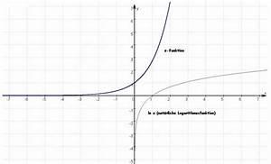 Natürlicher Logarithmus Berechnen : mp die umkehrfunktion der e funktion matroids matheplanet ~ Themetempest.com Abrechnung