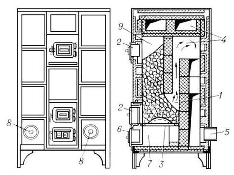Самодельное топливо для генераторов . страница 2 . форум о строительстве и загородной жизни – forumhouse