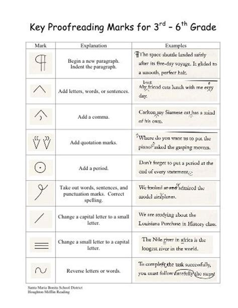 revising paragraphs worksheets 3rd grade reading