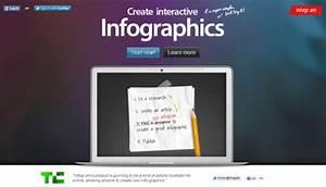 Creer son infographie en 3 clics de souris etourismeinfo for Créer son tapis de souris