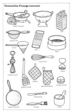 les ustensiles de cuisine vocabulaire chez catherine