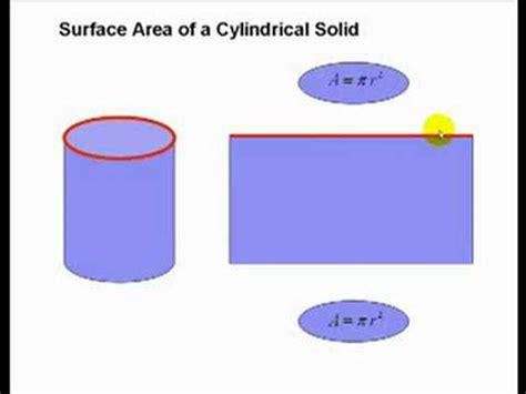 Surface Area Of A Cylindrical Solid Youtube
