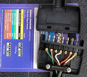 Wiring Diagram For Car Trailer Socket
