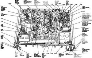 similiar f engine keywords 1992 ford f 150 5 0 engine diagram