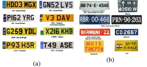 License Plate Images. (a) Standardized License Plates Of