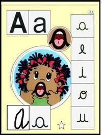 recursos  el aula alfabeto fonetico queremos ensenar