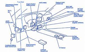 Infiniti Fx35 2005 Inside Car Fuse Box  Block Circuit Breaker Diagram  U00bb Carfusebox