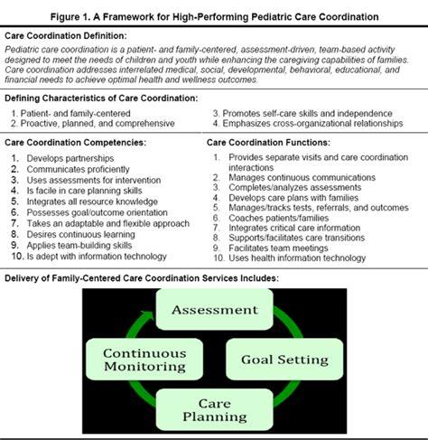 pin multidisciplinary framework for optimising the
