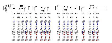 raising fighting spirit clarinet sheet  guitar