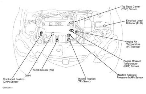Acura Rsx Engine Performance Problem