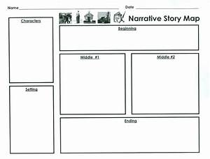 narrative planner template google search school With story outline template for kids