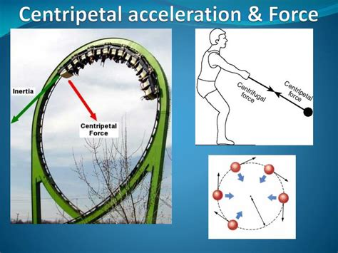 PPT - Centripetal acceleration & Force PowerPoint ...