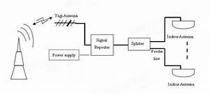 3g Wcdma 2100mhz 60db Gain Silver Cellphone Signal Booster