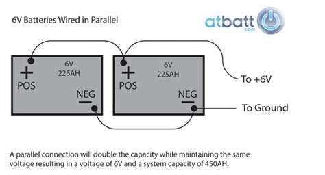 Boat Battery In Parallel by How To Wire 6v Batteries In Series Or Parallel Configuration