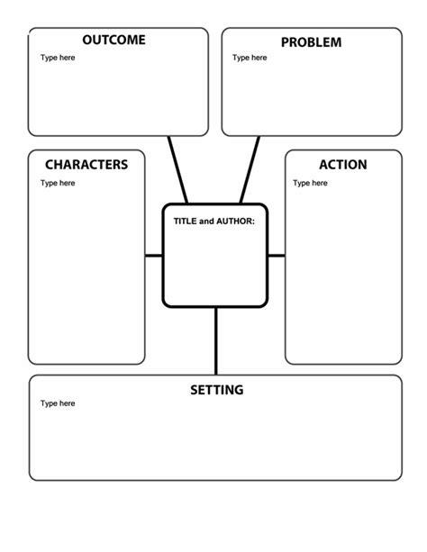 story map chart templates