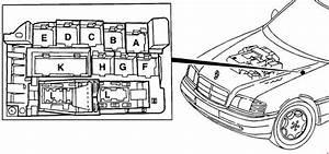 Mercede-benz C-class W202  1993 - 2001