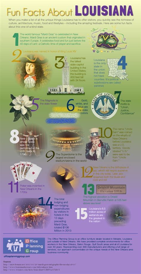 Fun Facts About Louisiana - The Office Planning Group ...