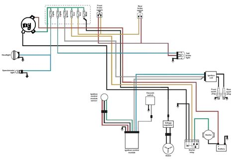 sportster wiring diagram blurts me within volovets info