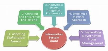 Audit System Principles Needs Stakeholder Meeting Stakeholders