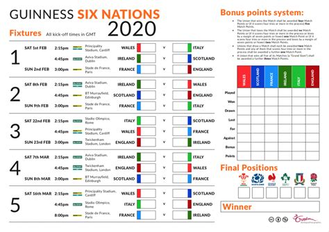 Just click on the sport name in the top menu or country name on the left and select your competition. 2020 Guinness Six Nations Rugby Wallchart for downloading ...