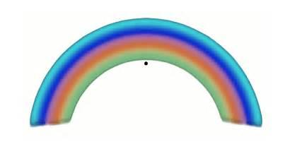 Optical Illusions Rainbow Illusion Ghost Mind Gifs